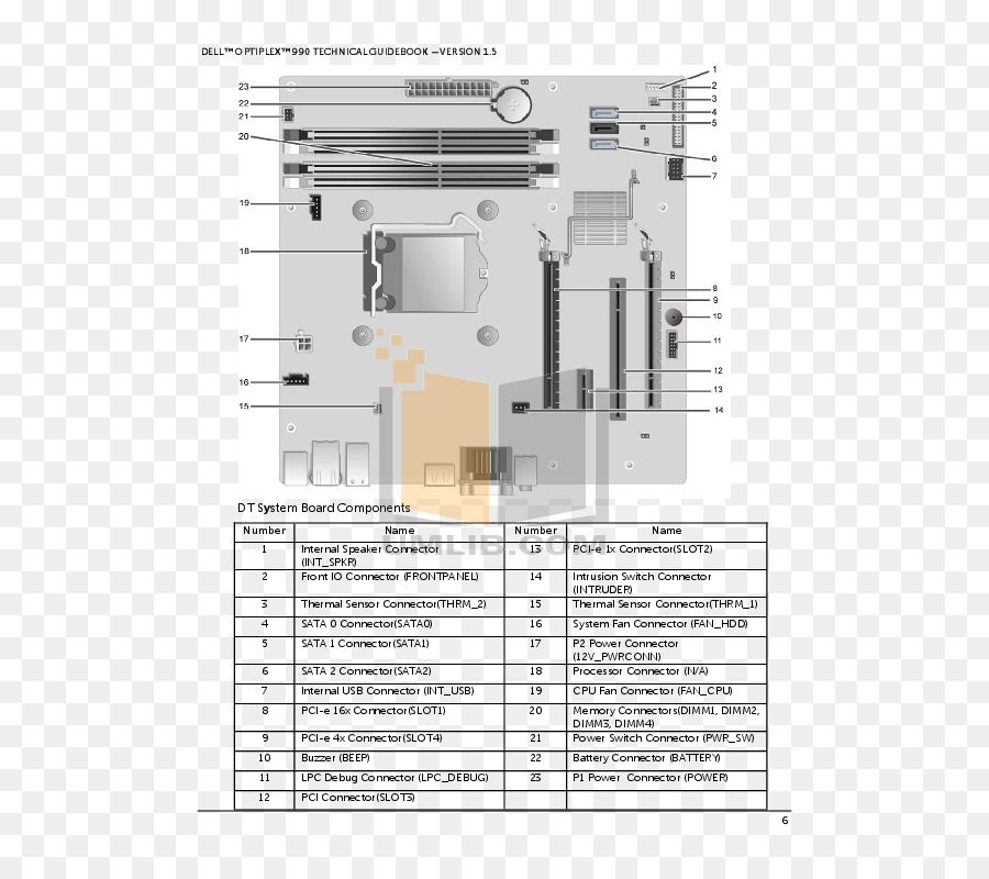 [SCHEMATICS_48ZD]  XV_7460] Dell Motherboard Wire Diagram Wiring Diagram | Dell Motherboard Wire Diagram |  | Heeve Dext Hopad Skat Peted Phae Mohammedshrine Librar Wiring 101