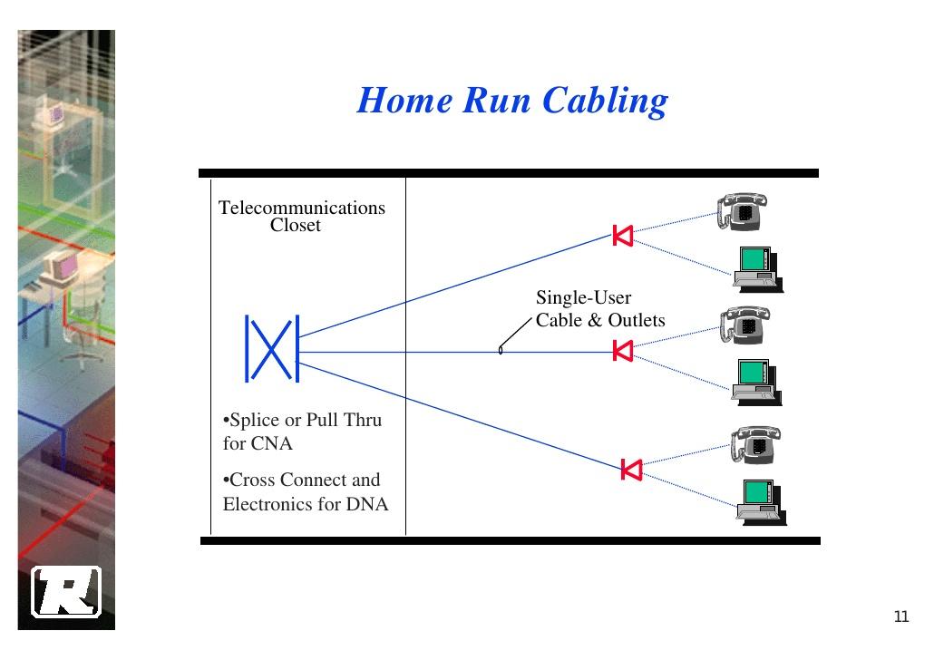 Miraculous Home Run Wiring Explained Basic Electronics Wiring Diagram Wiring Cloud Ittabpendurdonanfuldomelitekicepsianuembamohammedshrineorg