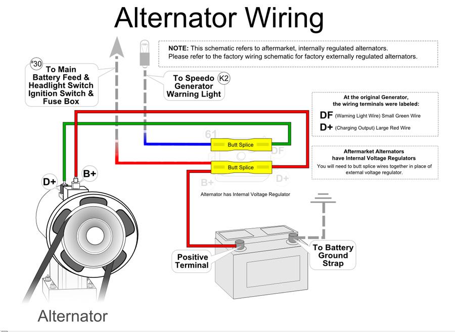 Surprising 83 Vw Alternator Wiring Diagram Wiring Diagram Wiring Cloud Rineaidewilluminateatxorg