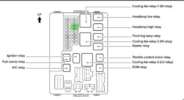 rm_8073] 2012 frontier fuse diagram wiring diagram  wedab vell waro hendil mohammedshrine librar wiring 101