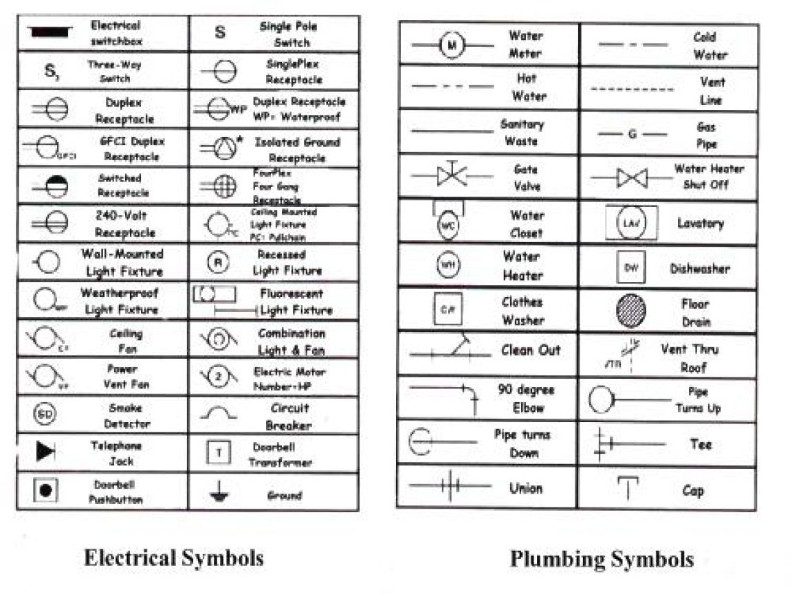 ww_4414] electrical plan symbols cad wiring diagram  itive monoc opein romet iness hemt bepta mohammedshrine librar wiring 101