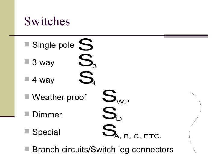 Yf 5405 Electrical Plan Switch Symbol Free Diagram