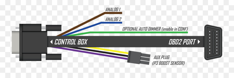 Obd2 Pinout Obd2 Wiring Diagram from static-assets.imageservice.cloud