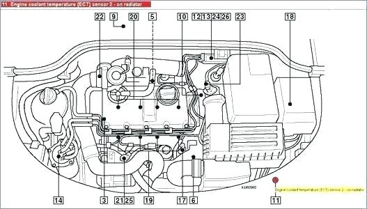 Vw Golf Mk5 Gti Wiring Diagram