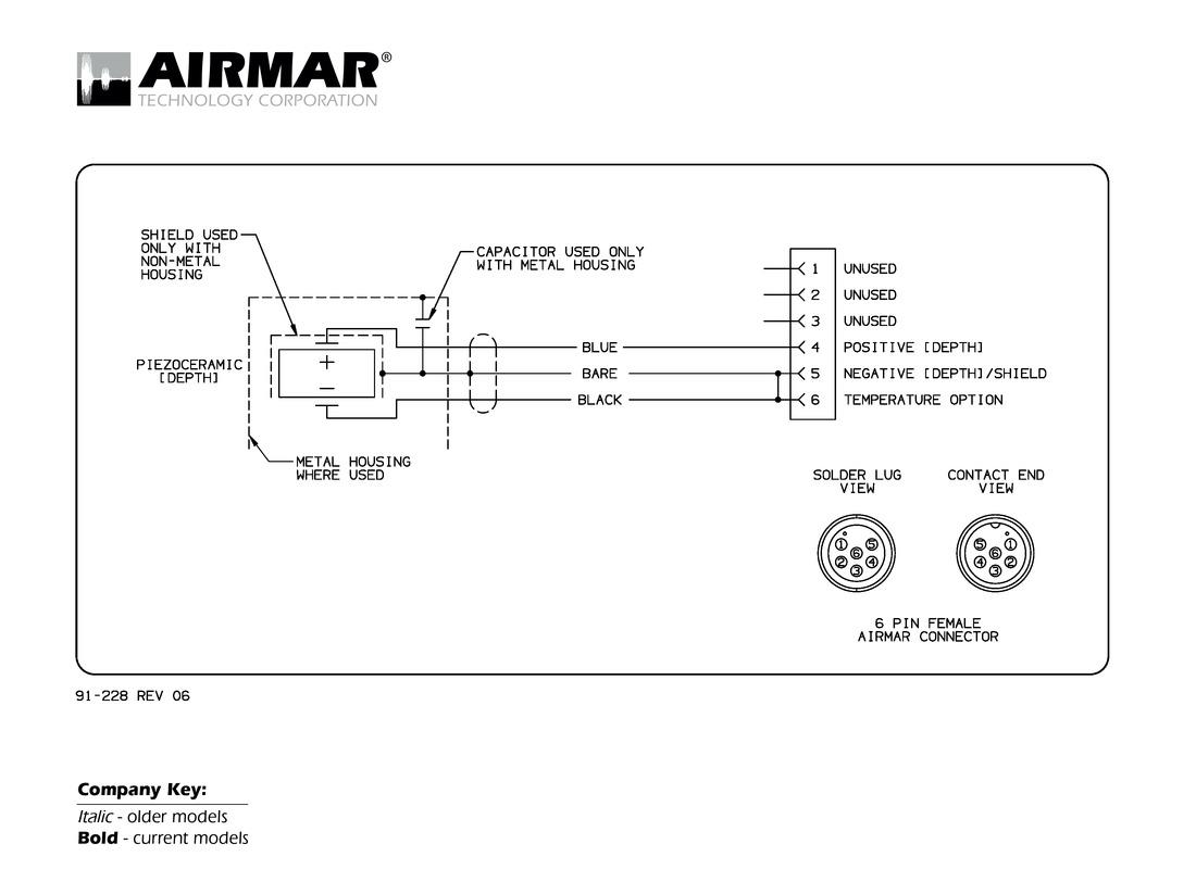 Wondrous Sonar Wiring Diagrams Wiring Diagram Wiring Cloud Domeilariaidewilluminateatxorg