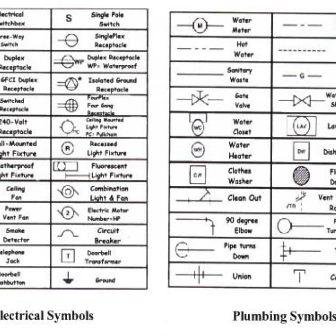 Rr 2473 Electrical Plan Symbols Uk Wiring Diagram