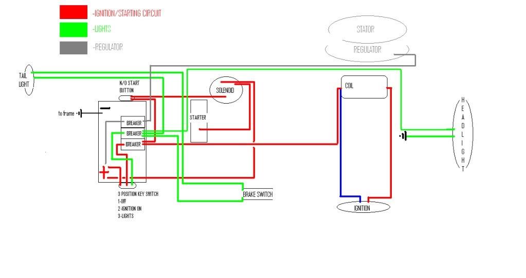 EK_5160] 75 Fxe Wiring Diagram Hd Schematic WiringPschts Tixat Gram Unnu Vell Rele Mohammedshrine Librar Wiring 101