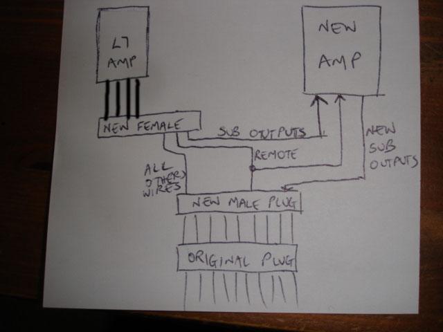 Bmw E60 Logic 7 Amp Wiring Diagram