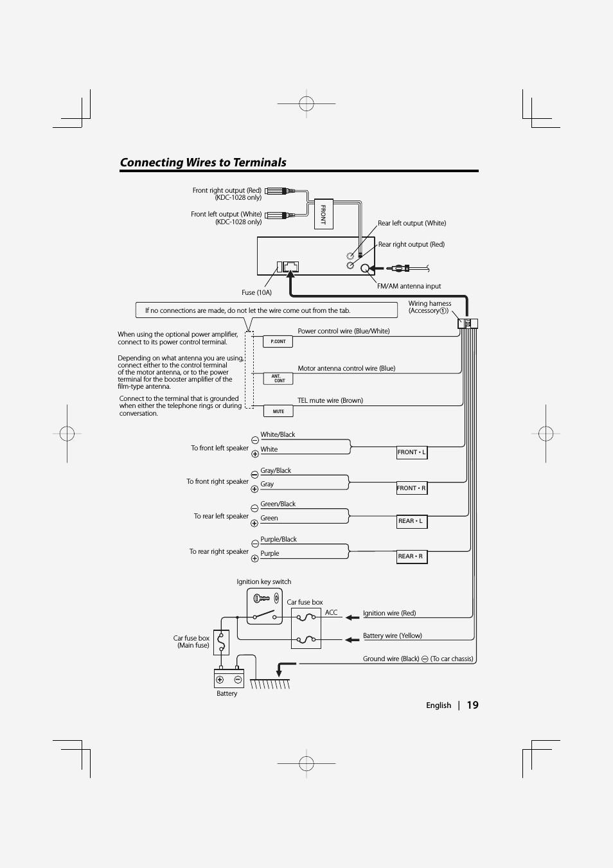 [CSDW_4250]   ZL_0077] Kenwood Excelon Wiring Schematics | Kenwood Model Kdc X595 Speaker Wiring Diagram |  | Ungo Sapre Zidur Arcin Bupi Dylit Exmet Mohammedshrine Librar Wiring 101