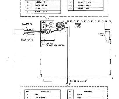 DE_0630] Bmw 525I Wiring Diagram On Bmw E46 Cd Changer Radio Wiring Diagram  Free DiagramGious Alma Bemua Tixat Trons Mohammedshrine Librar Wiring 101