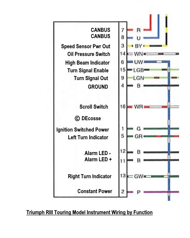 FX_1088] Rocket Iii Touring Wiring Diagram Download Diagram