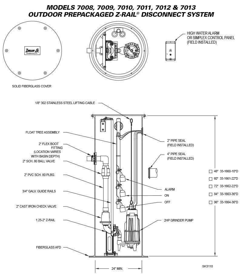 [SCHEMATICS_4FD]  YH_9750] Lift Station Wiring Diagram Get Free Image About Also Lift Station Wiring  Diagram | Zoeller Pump Wiring Diagram |  | Xortanet Cali Rious Over Wigeg Mohammedshrine Librar Wiring 101