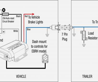 Prodigy Electric Brake Controller Wiring Diagram from static-assets.imageservice.cloud