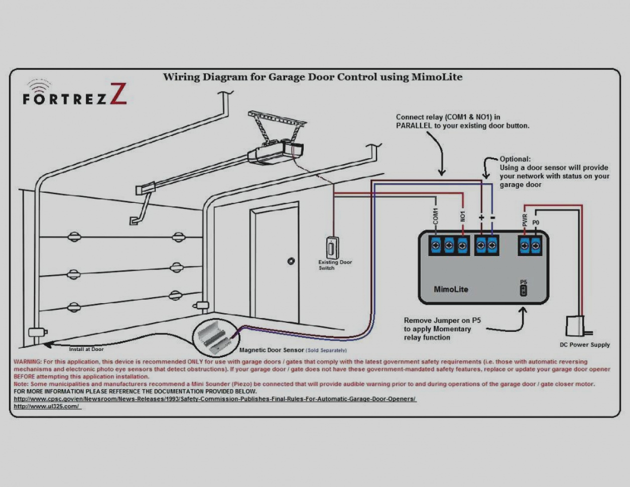 ma_0994] sears garage opener wiring diagram wiring diagram  rosz magn urga benkeme verr kapemie mohammedshrine librar wiring 101
