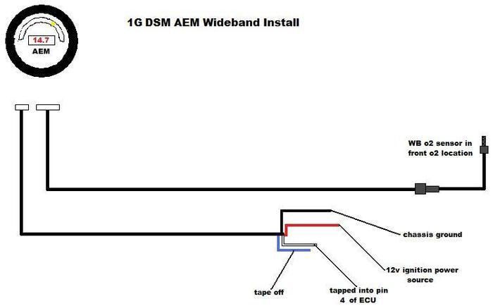 MO_6800] O2 Sensor Wiring Diagram On Aem Wideband O2 Sensor Wiring Diagram  Download Diagram | Aem Wideband Wiring Diagram |  | Hist Isra Wigeg Mohammedshrine Librar Wiring 101