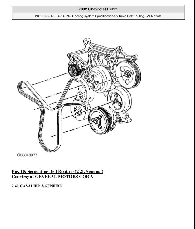 2001 chevy cavalier belt diagram database wiring diagram 2001 chevy cavalier belt diagram