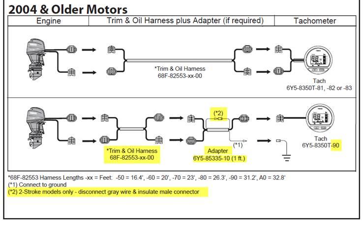 Xn 6425 Switch Wiring Diagram On Faria Trim Gauge Wiring Diagram For Yamaha Wiring Diagram