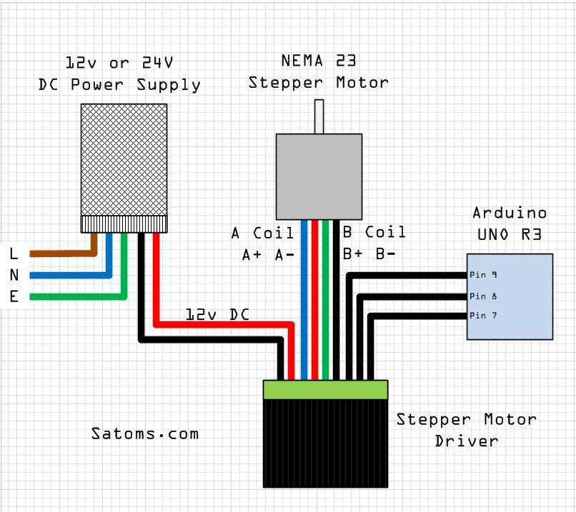Nema 23 Wiring Diagram Opel Astra F Circuit Diagram Begeboy Wiring Diagram Source