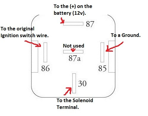 Bosch 30 Amp Relay Wiring Diagram from static-assets.imageservice.cloud