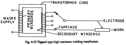Sensational Welding Transformer Principle Requirement And Types Wiring Cloud Filiciilluminateatxorg