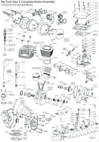 Revtech Engine Diagram 2005 Jeep Wrangler Wiring Harness Diagram Pontiacs Yenpancane Jeanjaures37 Fr