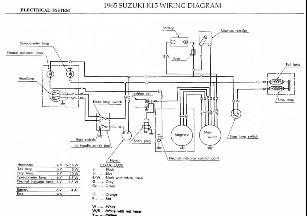 [SCHEMATICS_4US]  OR_2914] Suzuki Access 125 Wiring Diagram Free Diagram | Wiring Diagram Of Suzuki Access |  | Sospe Xeira Attr Dome Carn Vira Mohammedshrine Librar Wiring 101