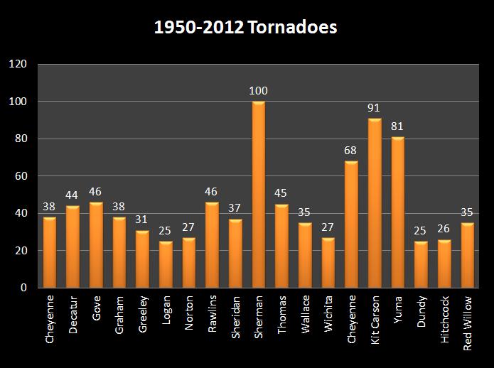 Miraculous Tornado Graphs Wiring Cloud Orsalboapumohammedshrineorg