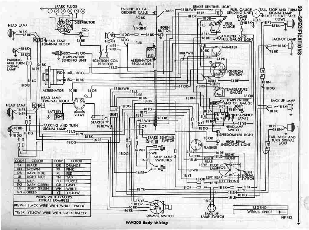 Remarkable 1957 Dodge Truck Wiring Diagram Basic Electronics Wiring Diagram Wiring Cloud Waroletkolfr09Org