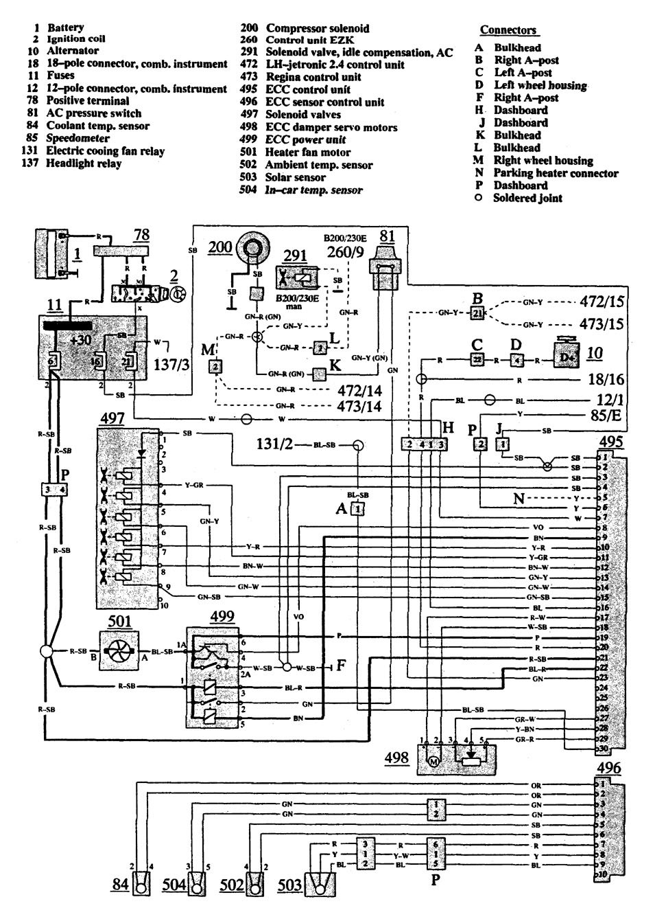 Enjoyable Volvo 740 Wiring Diagram Starter Basic Electronics Wiring Diagram Wiring Cloud Icalpermsplehendilmohammedshrineorg
