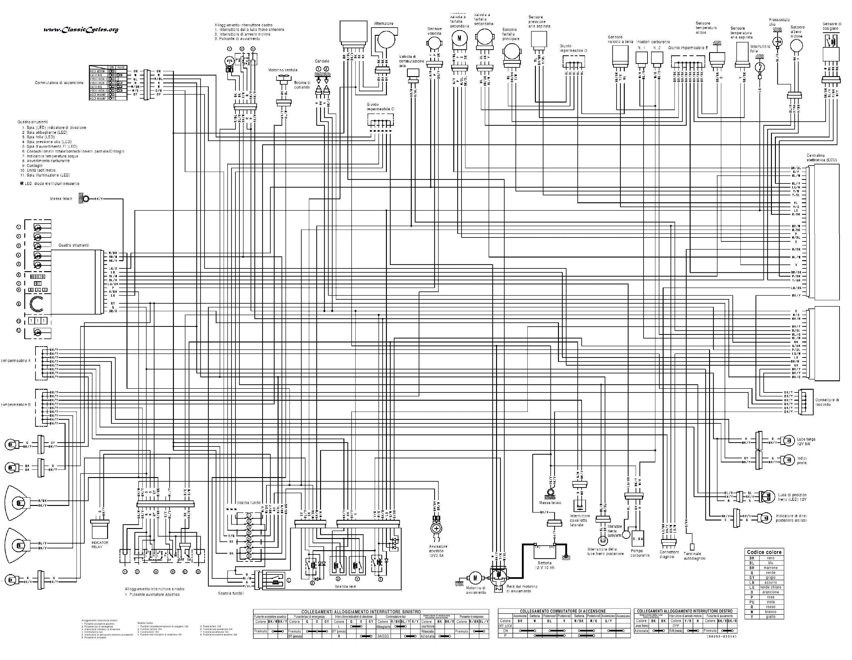 kawasaki wire diagram - wiring diagrams carve-tunnel -  carve-tunnel.alcuoredeldiabete.it  al cuore del diabete