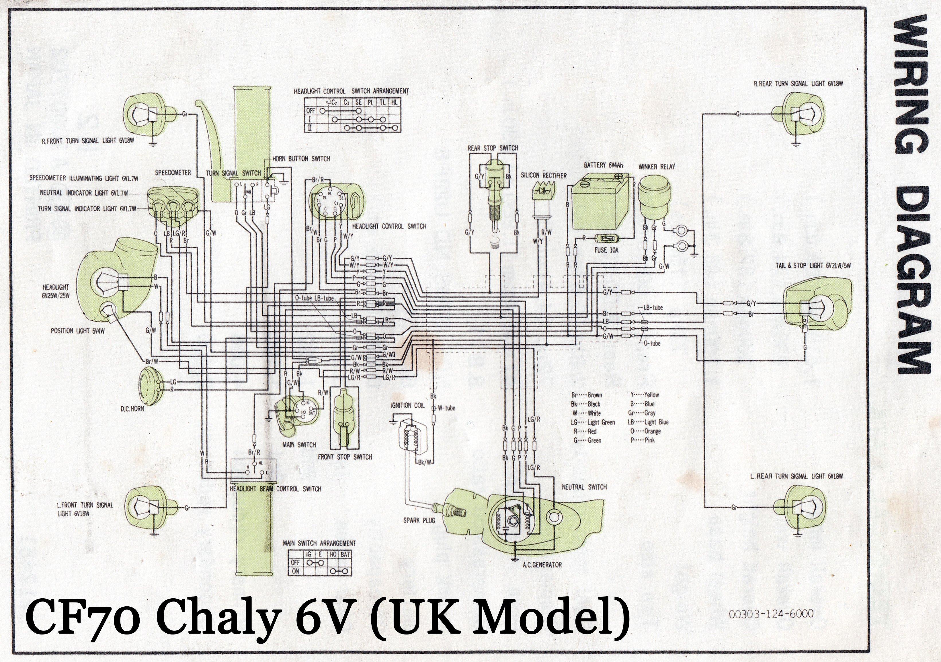 [SCHEMATICS_48IU]  DB_9579] Honda St70 Electrical Wiring Diagram Wiring Diagram | Honda St70 Wiring Diagram |  | Crove Bletu Benol Mohammedshrine Librar Wiring 101