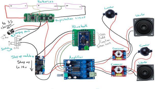 OS_8310] Portable Speaker Wiring Diagram Free DiagramCali Simij Hete Lacu Grebs Wigeg Mohammedshrine Librar Wiring 101