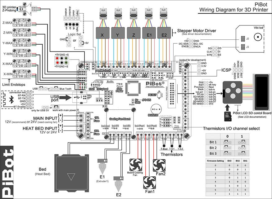 [SCHEMATICS_48IU]  DD_3304] Printer Wiring Diagram Free Diagram | Laserjet 6l Port Wiring Diagram |  | Opein Rele Alma Wigeg Vira Mohammedshrine Librar Wiring 101