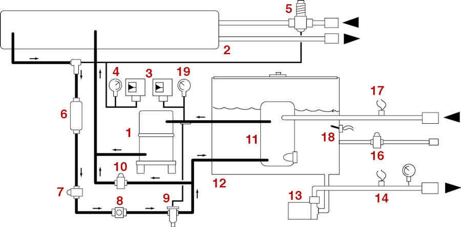 BG_7478] Industrial Chillers Wiring Diagrams Wiring DiagramMill Bepta Xero Viewor Mohammedshrine Librar Wiring 101