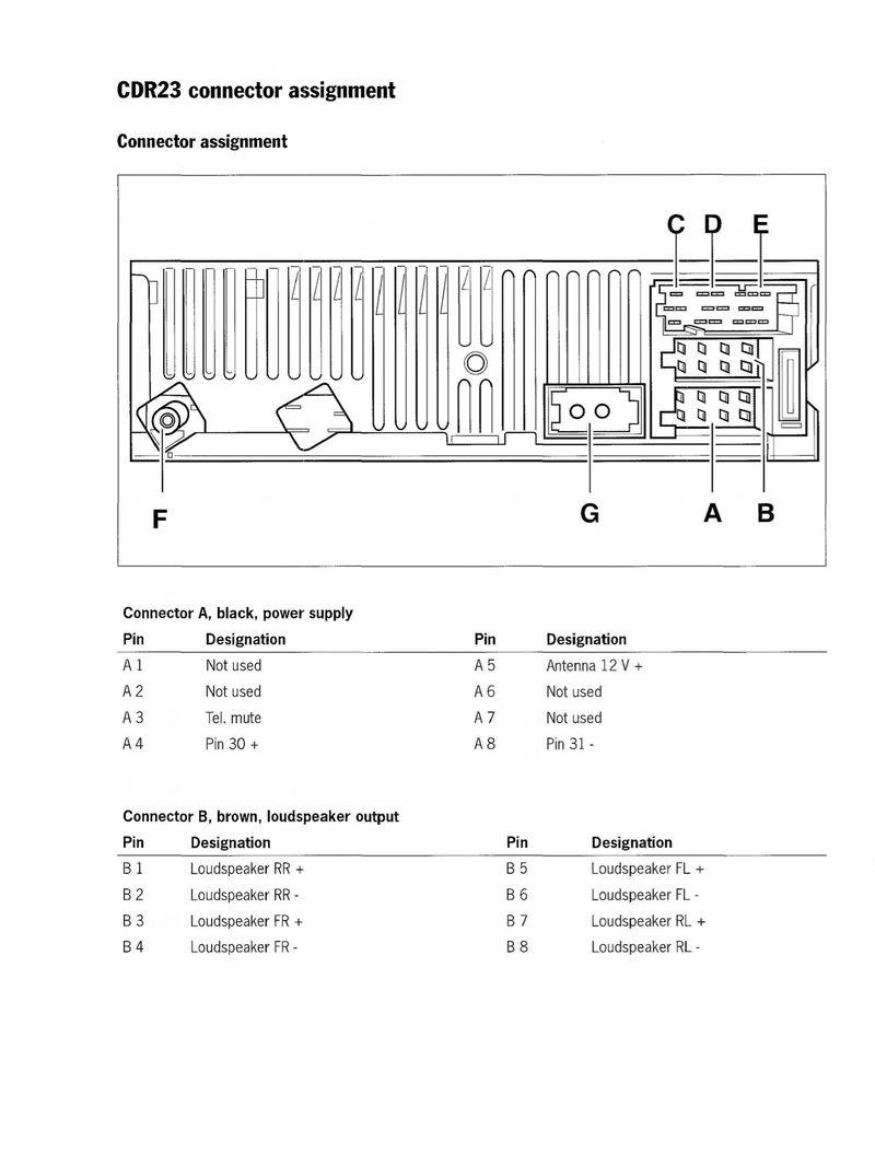 ht_0002] porsche cdr 30 wiring diagram free diagram  www mohammedshrine librar wiring 101