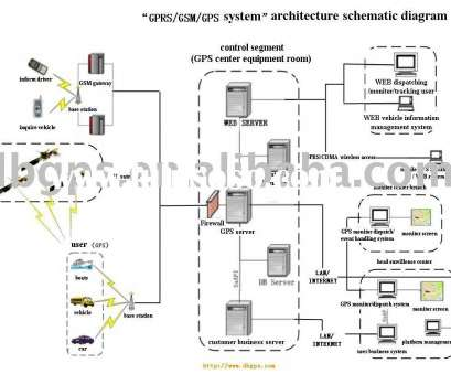 Accuair Wiring Diagram from static-assets.imageservice.cloud