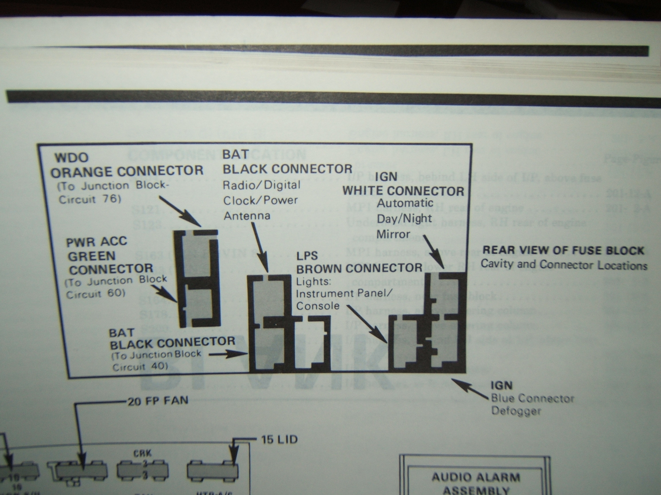 Tremendous 1986 Chevy Fuse Panel Diagram Wiring Library Wiring Cloud Timewinrebemohammedshrineorg