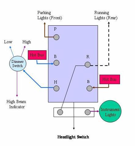 1954 gm headlight switch wiring diagram - 1992 mustang solenoid switch  wiring diagram for wiring diagram schematics  wiring diagram schematics