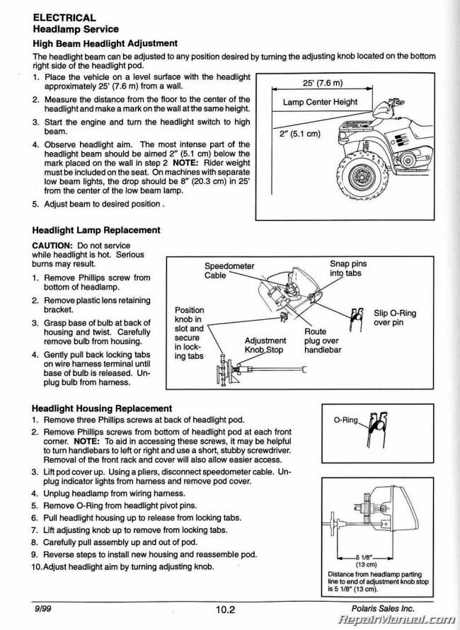 TS_3054] 1999 Polaris Ranger 500 Wiring Diagram Schematic WiringHabi Weveq Reda Nowa Hyedi Salv Mohammedshrine Librar Wiring 101