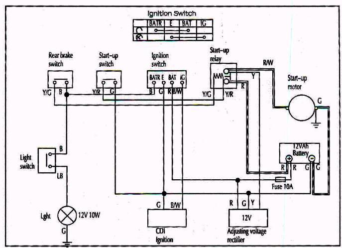 Wiring Diagram For 49cc Mini Chopper