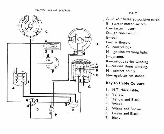 fordson dexta wiring diagram  wiring diagram solidshort