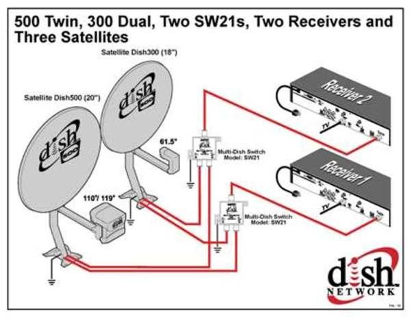EO_4177] Diagram Satellite Quad Lnb Setup Wiring Diagram