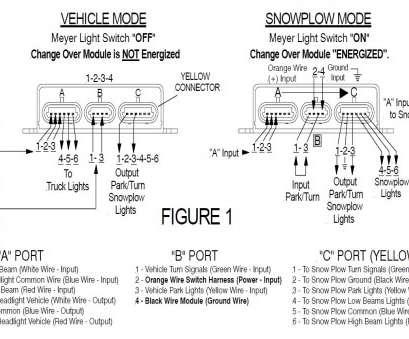 GK_6887] Meyer Switch Wiring Diagram Meyer Circuit DiagramsKapemie Isra Mohammedshrine Librar Wiring 101