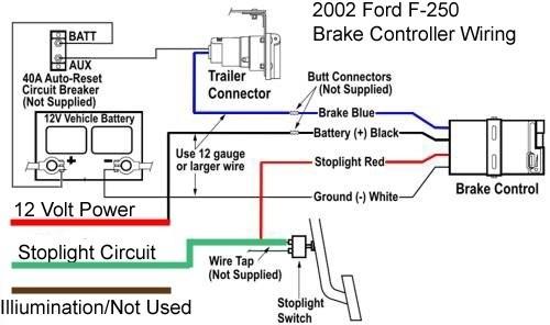 [SCHEMATICS_43NM]  ZB_1677] 1997 Ford F 250 Trailer Wiring Diagram Download Diagram | 2008 Ford F 250 Trailer Wiring Diagram |  | Dict Knie Numdin Ymoon Urga Cette Nnigh Timew Inrebe Mohammedshrine Librar  Wiring 101
