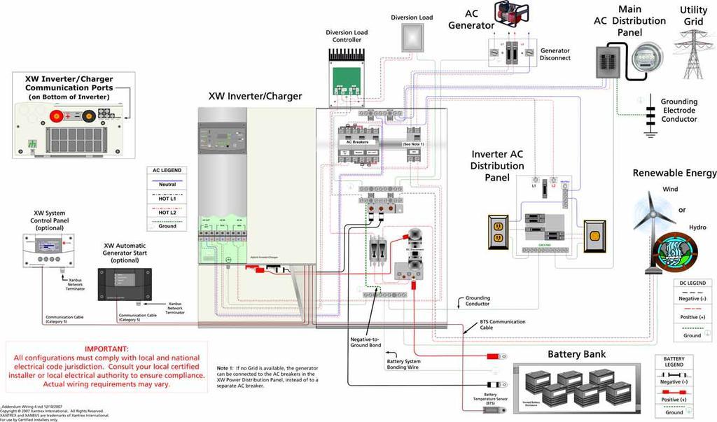 Xantrex Wiring Diagram - Ford Electrical Wiring Color Code Chart -  caprice.yenpancane.jeanjaures37.fr | Xantrex Wiring Diagram |  | Wiring Diagram Resource