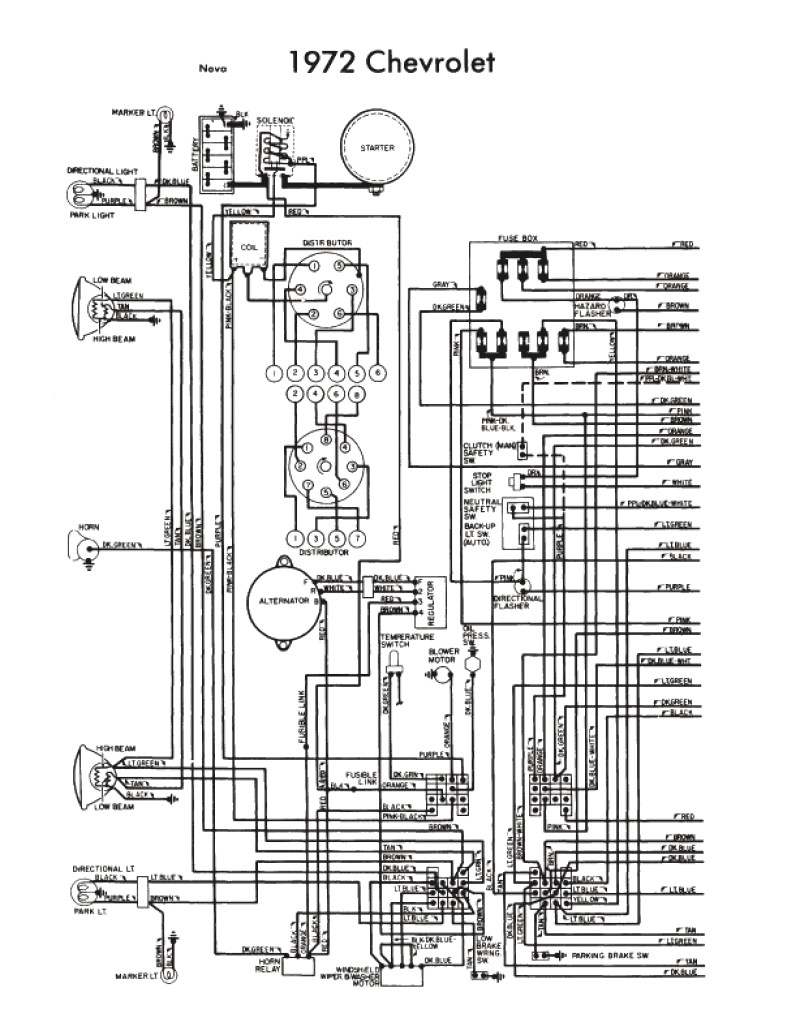 1971 chevelle wiring diagram pdf