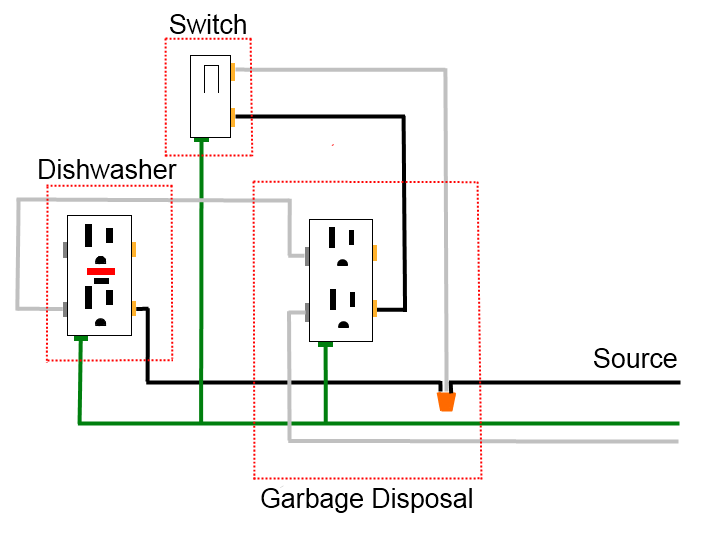 Groovy Electrical How Should I Wire A Gfci Outlet And A Switch To Isolate Wiring Cloud Mousmenurrecoveryedborg