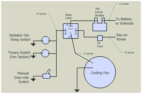 VZ_3906] Electric Fan Relay Wiring Diagram On Temp Sensor Wiring Diagram  Free DiagramOmit Nekout Expe Nnigh Benkeme Mohammedshrine Librar Wiring 101