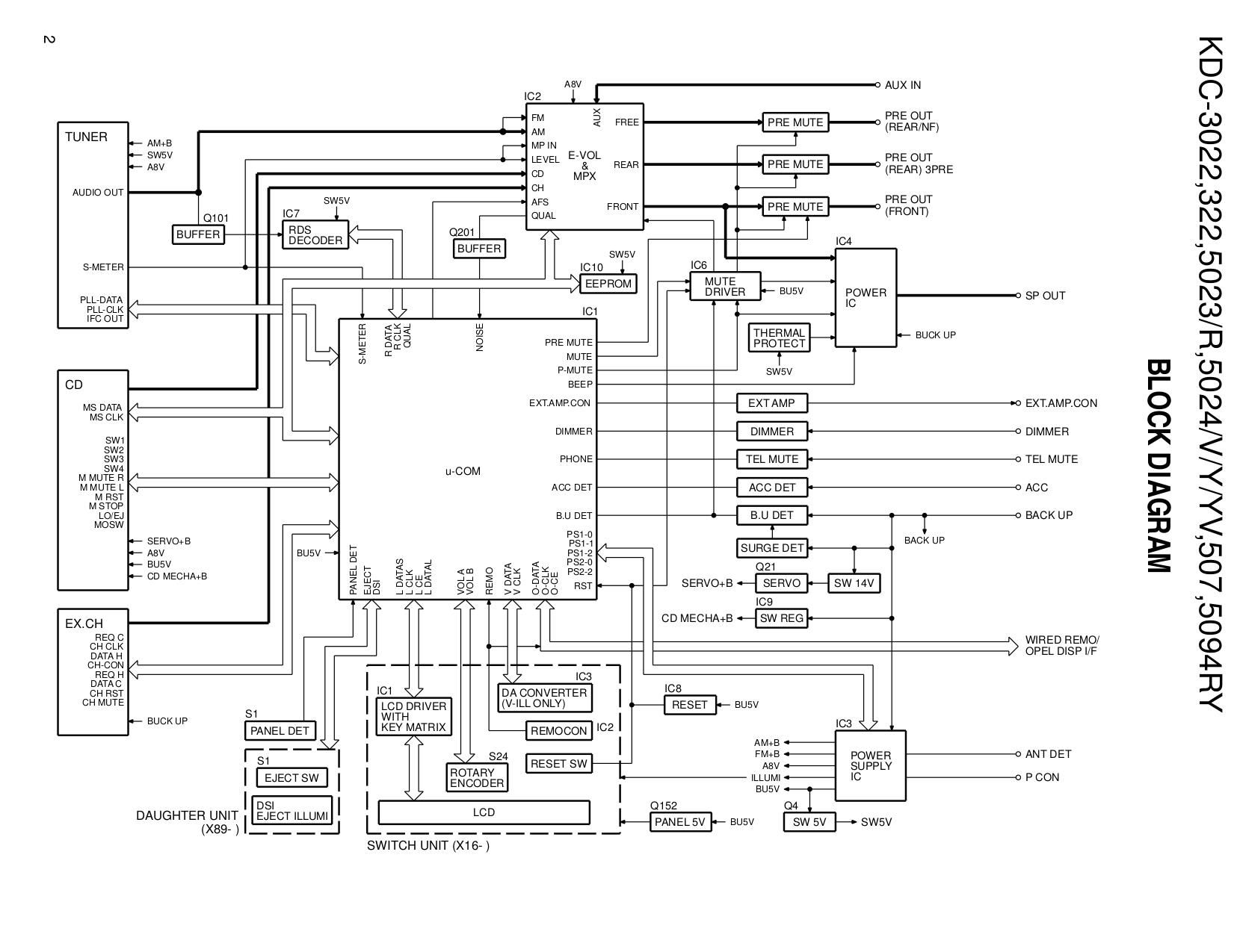 [TBQL_4184]  HC_2991] Kenwood Kdc X397 Wiring Diagram Get Free Image About Wiring  Diagram Wiring Diagram | Kenwood Kdc X397 Wiring Diagram |  | Oupli Rect Sapebe Mohammedshrine Librar Wiring 101