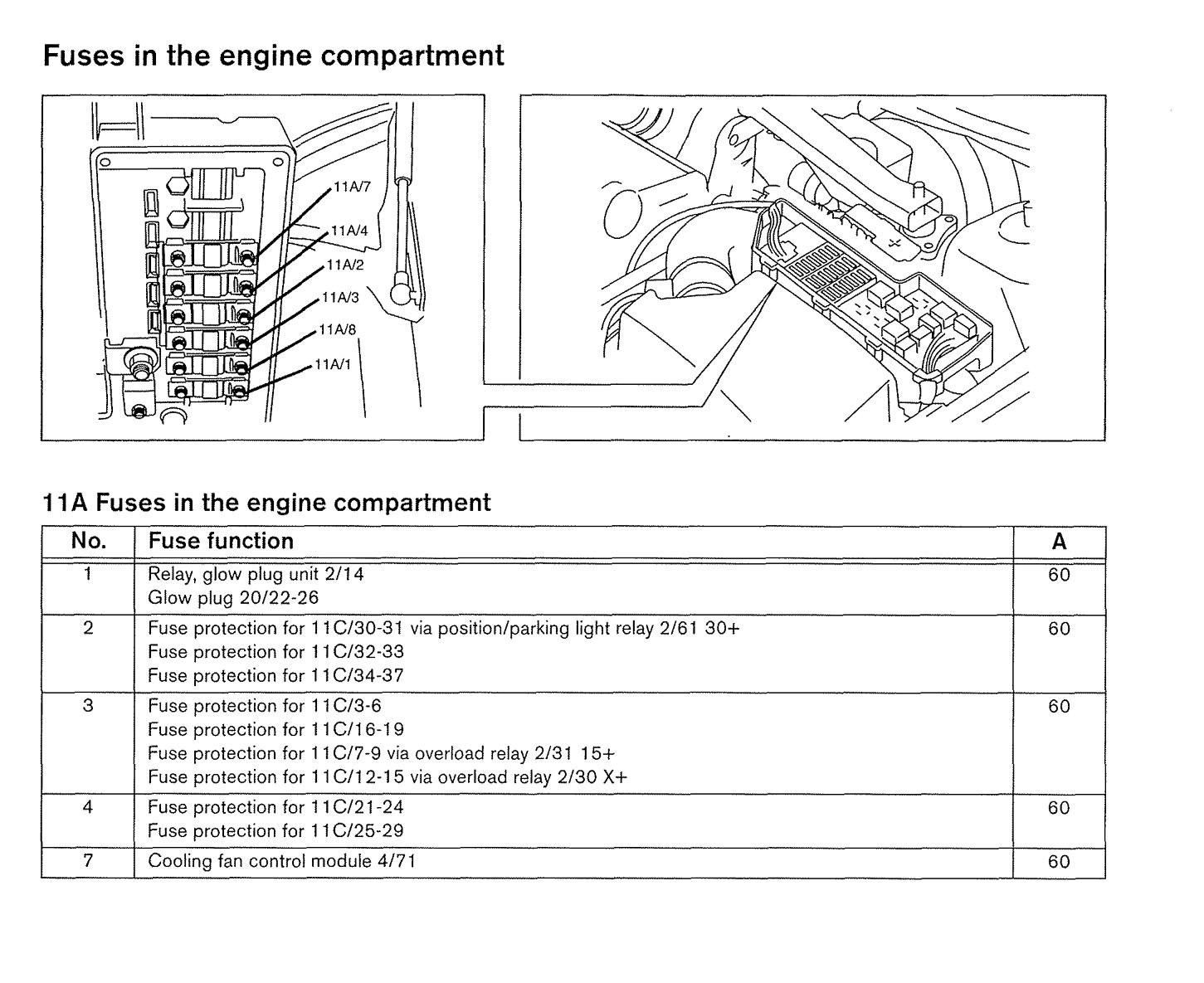 Volvo V50 Trailer Wiring Harness Wiring Diagram Light Switch Fusebox 1997wir Jeanjaures37 Fr